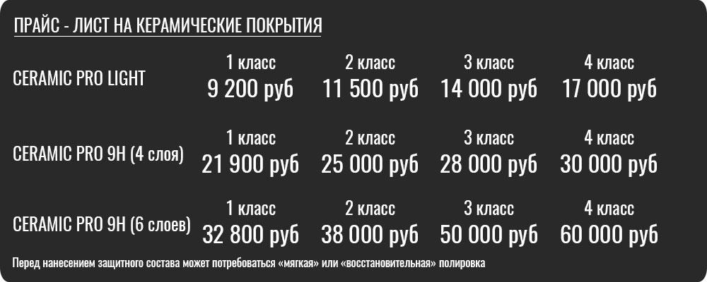 Цены нв керамику